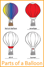 Parts of a balloon