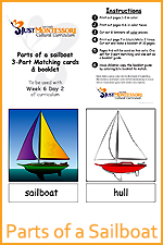 Parts of a Sailboat 3-part matching & booklet